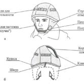 Рис.1. Крепления чехла камуфлированного к шлему общевойсковому 6Б7-1М.
